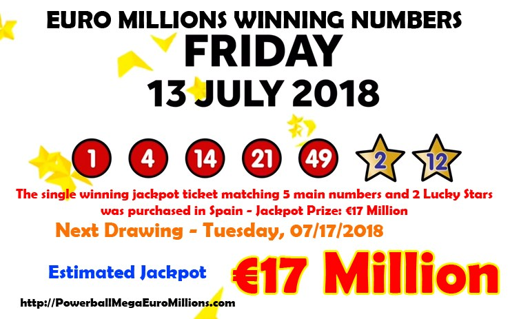 Euromillions results for Friday, September 7: The winning numbers